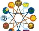 Trasatura specifica fiecarei zodii